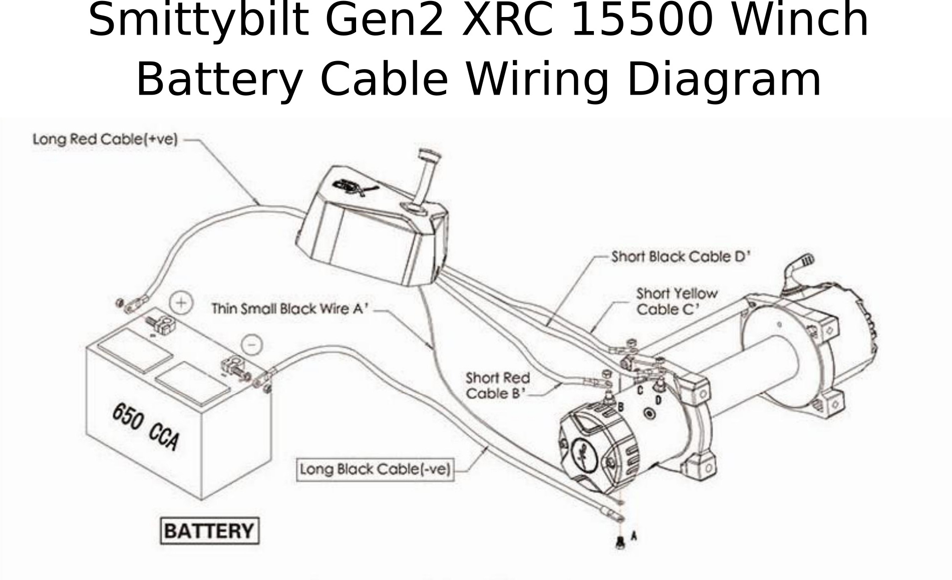 smittybilt winch wiring diagram wiring diagrams sort Smittybilt XRC8 Winch Manual