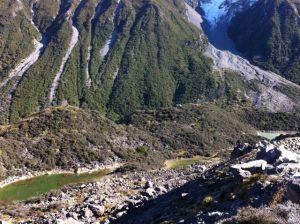 Tasman Glacier View green lakes