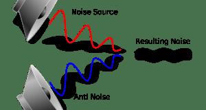 La tecnologia che cancella il rumore di fondo dalle cuffie
