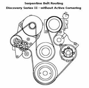 [Diagram To Install Serpentine Belt 2008 Land Rover Range