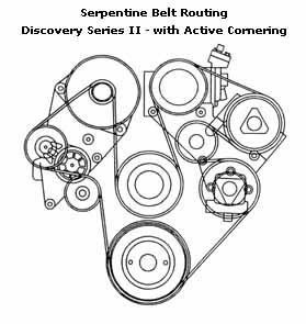 Serpentine Belt Routing Diagram For Discovery Series II