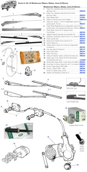 1994 Land Rover Discovery Engine Diagram | Wiring Library