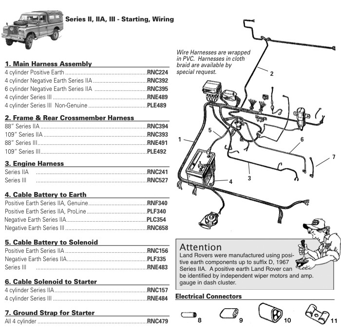 Land Rover Start Wiring Diagram – Land Rover Wiring Harness