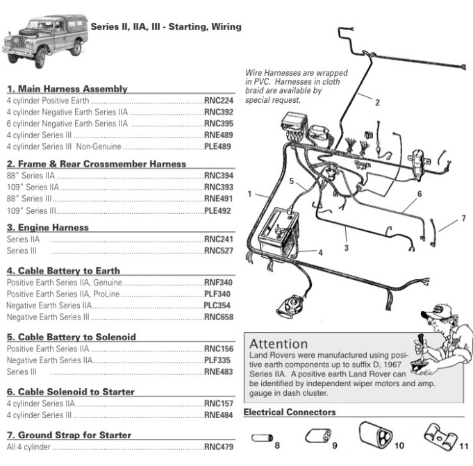 land rover series 1 wiring diagram land image land rover discovery wiring diagram pdf land auto wiring on land rover series 1 wiring diagram