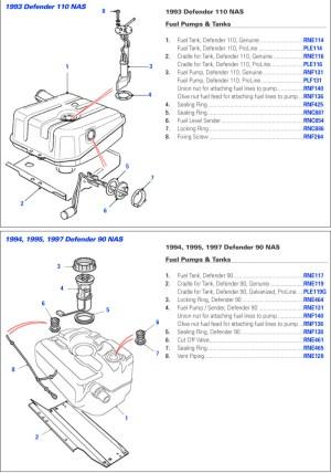 Land Rover Defender Fuel Pump | Rovers North  Land Rover