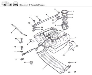 LAND ROVER DEFENDER TDCI WIRING DIAGRAM  Auto Electrical Wiring Diagram
