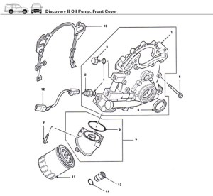 Land Rover Discovery II Oil Pump | Rovers North  Land