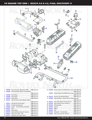 Range Rover P38A Top End | Rovers North  Land Rover Parts
