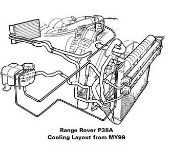 diagram 2005 land rover freelander fuse file xf97215 2004 Land Rover Luggage Rack land rover discovery electrical problems