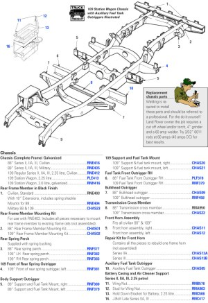 Series II, IIA, III, Frames, Cross Members, and Outriggers  Rovers North  Classic Land Rover Parts