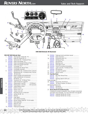 Defender Electrical Dash | Rovers North  Land Rover Parts and Accessories Since 1979