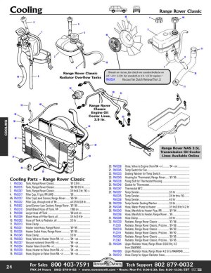 Range Rover Classic Cooling & Heating Radiator, Hose | Rovers North  Land Rover Parts and