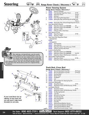 Range Rover Classic Steering Box | Rovers North  Land Rover Parts and Accessories Since 1979