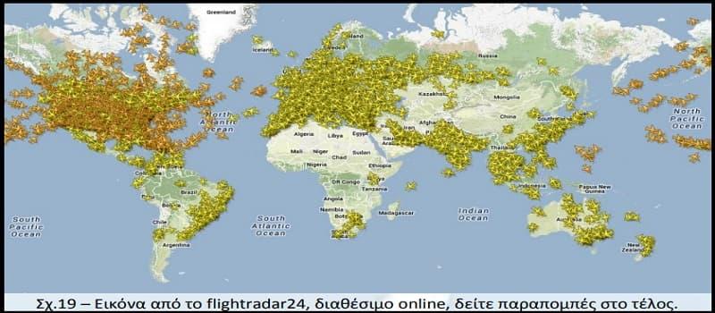 Οι πτήσεις online