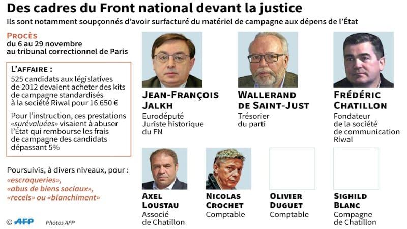 Αποζημίωση 11 εκατομμυρίων ευρώ από το κόμμα της Λεπέν ζητά το Γαλλικό κράτος