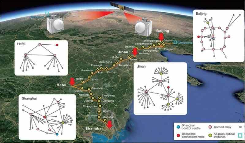 Βήματα προς τη δημιουργία κβαντικών δικτύων