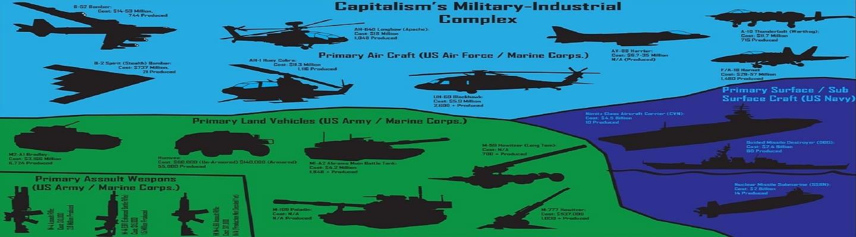 Οι 20 εταιρίες που θησαυρίζουν από τον πόλεμο
