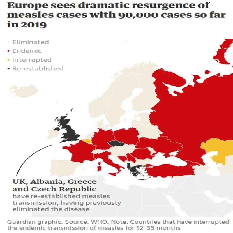 Ο Π.Ο.Υ. έπαψε να θεωρεί την Ελλάδα χώρα όπου η ιλαρά έχει εξαλειφθεί