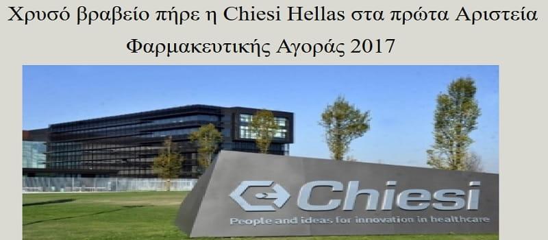 Η Chiesi πουλά φάρμακο 778 φορές ακριβότερα του κόστους