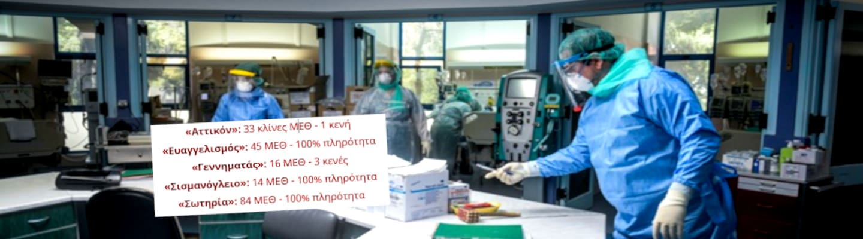 «Eμφραγμα» στα νοσοκομεία της Αττικής! Η κυβέρνηση αρνείται την επίταξη του ιδιωτικού τομέα