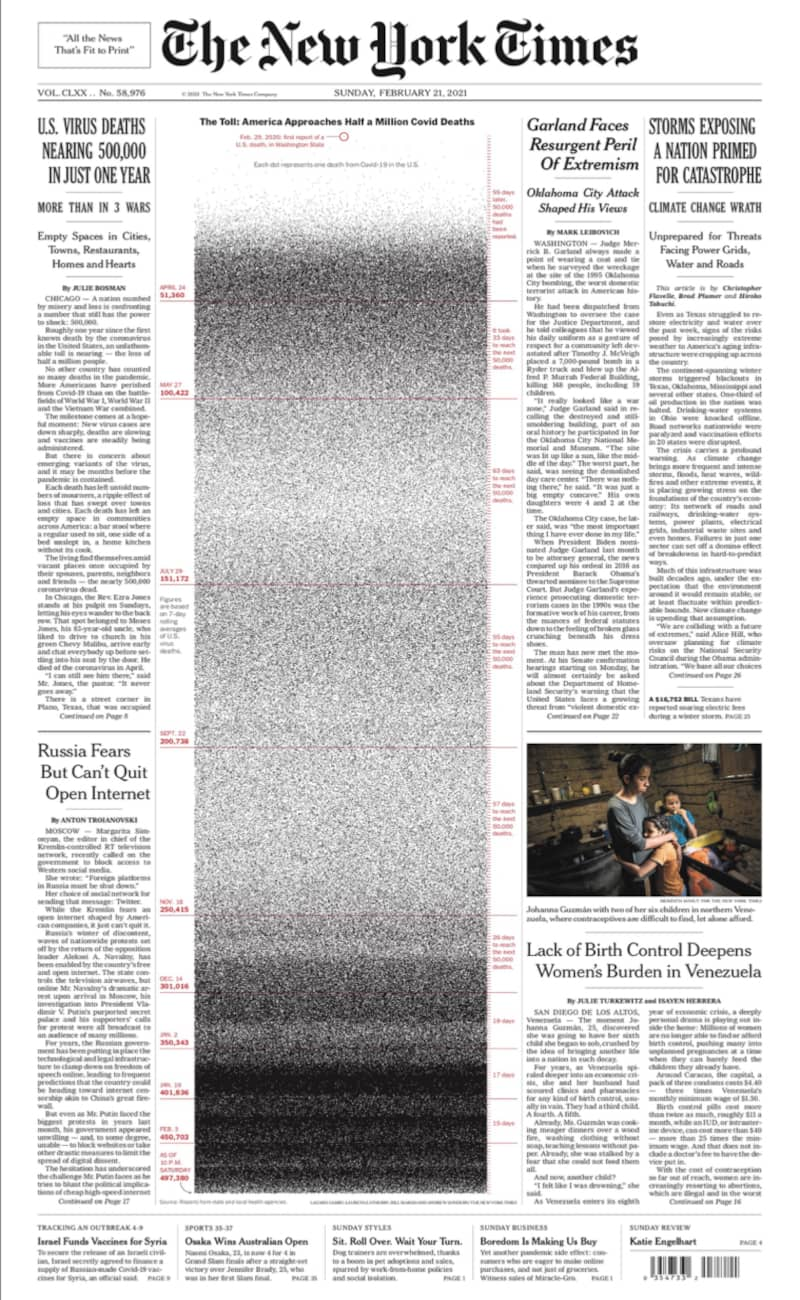 New York Times:«Κάθε κουκίδα και μια ζωή χαμένη»