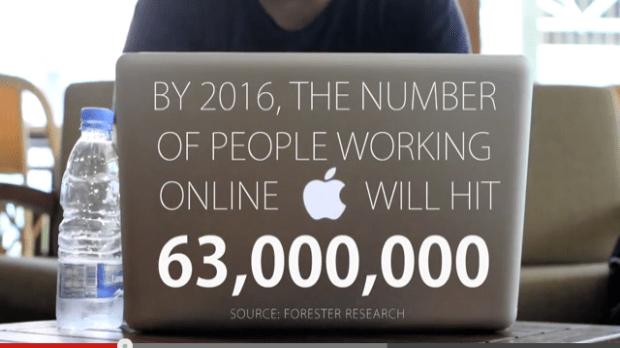 The Wireless Generation Stats