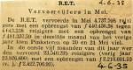 19350604 Vervoercijfers in mei