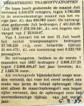 19370806 Verbetering tramontvangsten