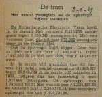 19390603 resultaten RET mei, verzameling Hans Kaper