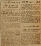 19650709-Resultaten-RTM-1964-niet-gunstig-HVV.