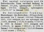 18850203 Vervoerscijfers. (RN)