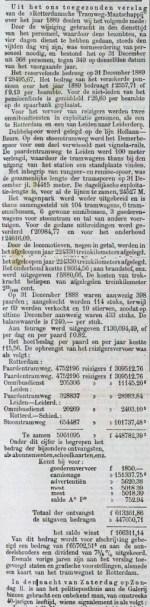 18900318 Jaarverslag 1889. (RN)