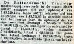 18980404 Vervoerscijfers. (RN)