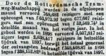 18980603 Vervoerscijfers. (RN)