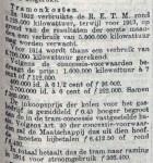 19130902 Tramkosten. (RN)