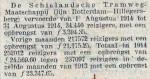 19140904 Vervoerscijfers Schielandsche. (RN)