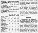 19161114 Uitgifte aandelen 3. (DTG)