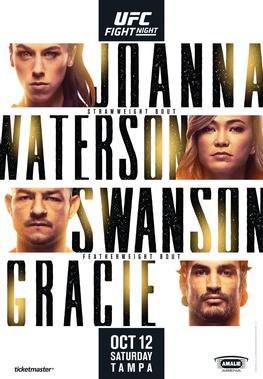 UFC Fight Night 161 Recap: Unexpected Surprises