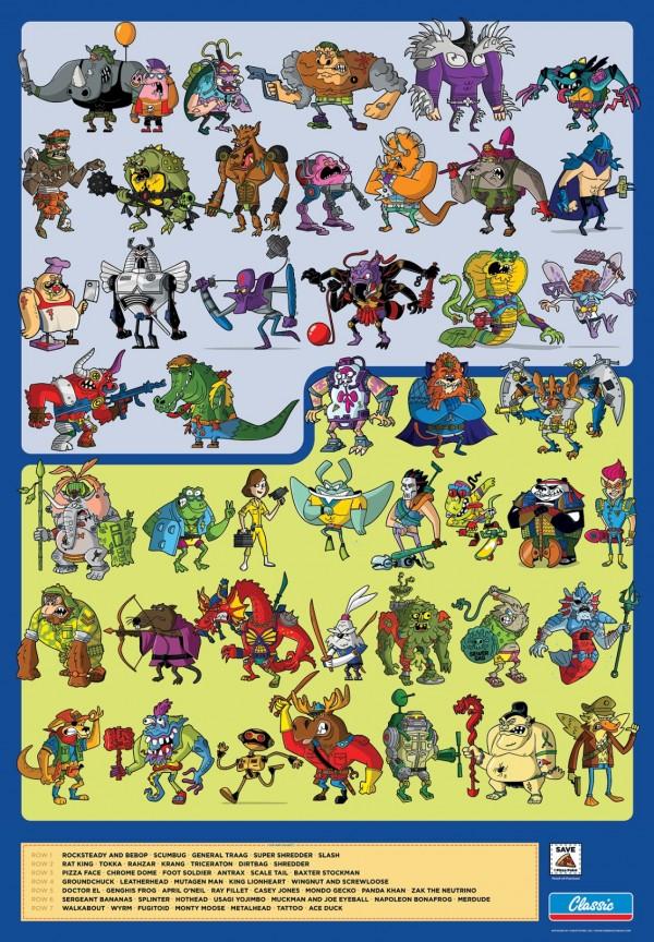 Teenage Mutant Ninja Turtle Action Figure Art Compendium