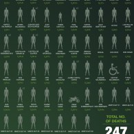 Breaking Bad Infographic: Death Toll