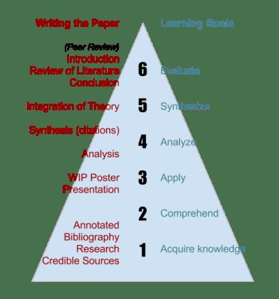 the-last-paper-model-1