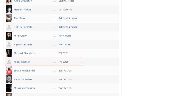 《Star Wars: The Force Awakens》Cast list