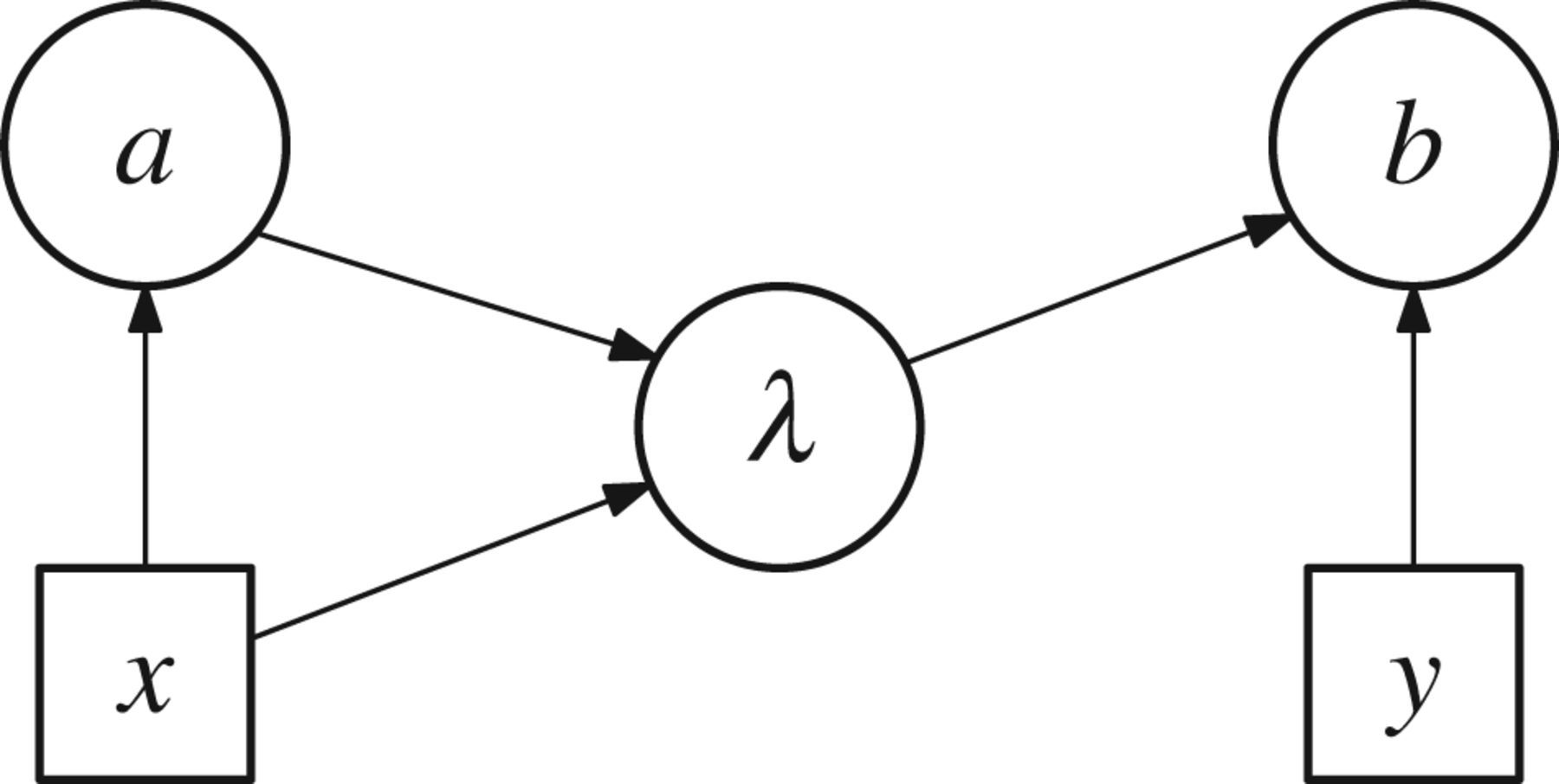 Is A Time Symmetric Interpretation Of Quantum Theory