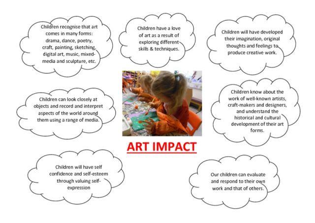 thumbnail of Art Impact
