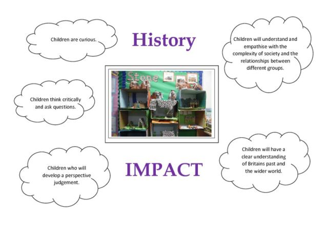 thumbnail of History Impact