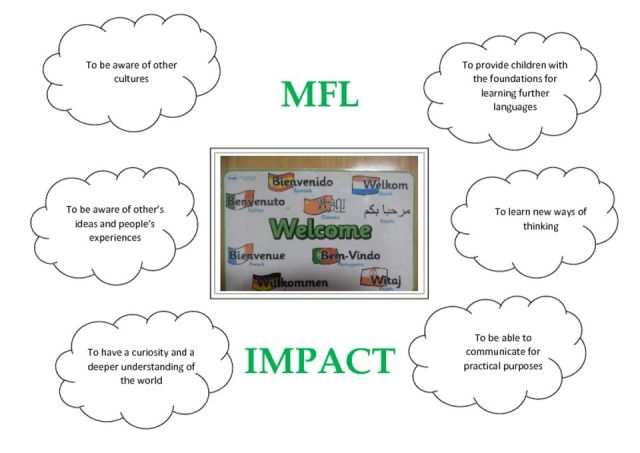 thumbnail of MFL Impact