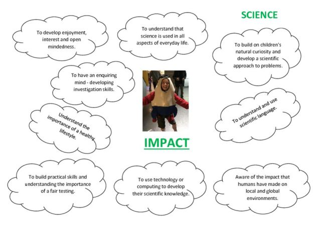 thumbnail of Science Impact