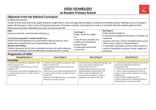 thumbnail of Progression of Skills & Knowledge for Food Tech