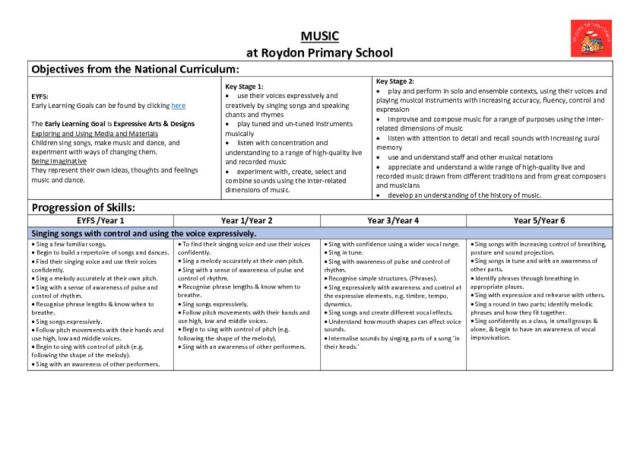 thumbnail of Progression of Skills & Knowledge for Music