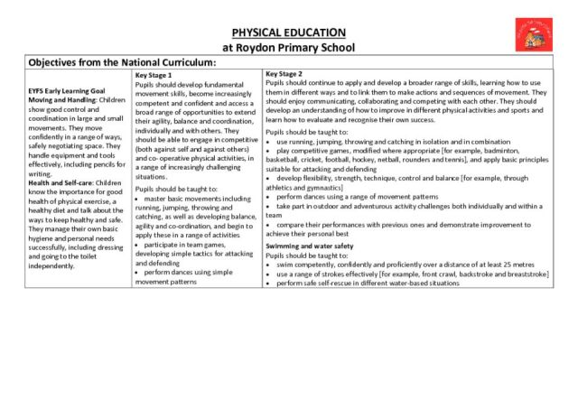 thumbnail of Progression of Skills & Knowledge for PE
